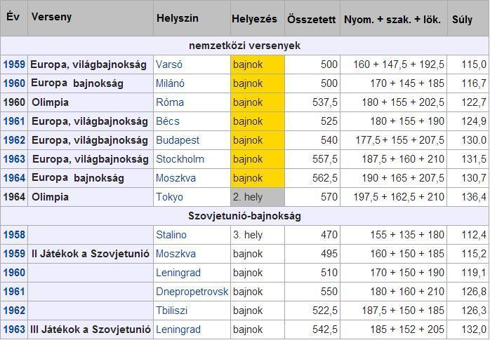 Anonymous (Bible): Holy Bible: Hungarian Translation - Christian Classics Ethereal Library